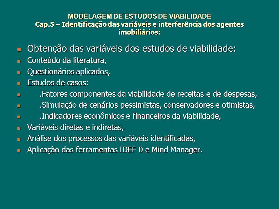 MODELAGEM DE ESTUDOS DE VIABILIDADE Cap.5 – Identificação das variáveis e interferência dos agentes imobiliários: Obtenção das variáveis dos estudos d