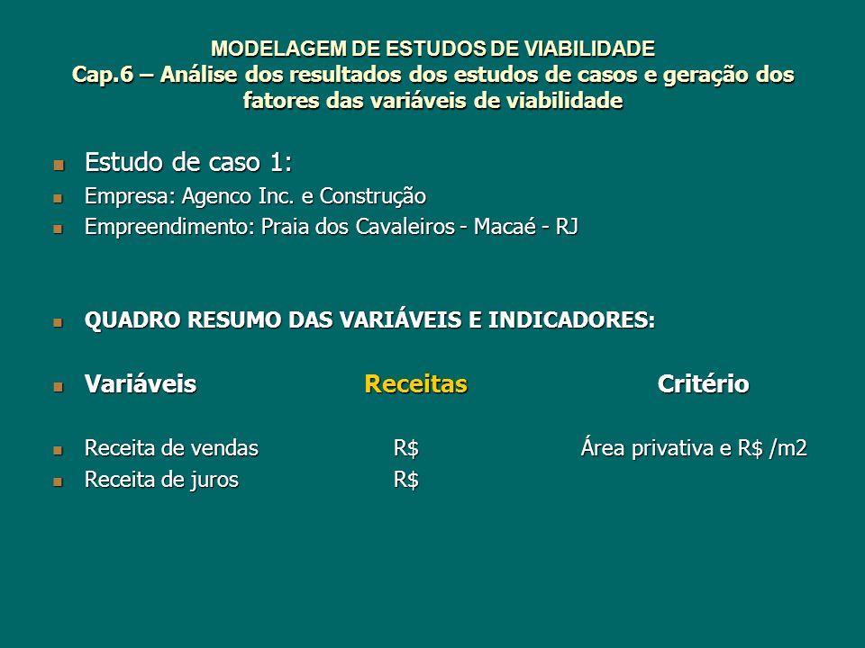 MODELAGEM DE ESTUDOS DE VIABILIDADE Cap.6 – Análise dos resultados dos estudos de casos e geração dos fatores das variáveis de viabilidade Estudo de c