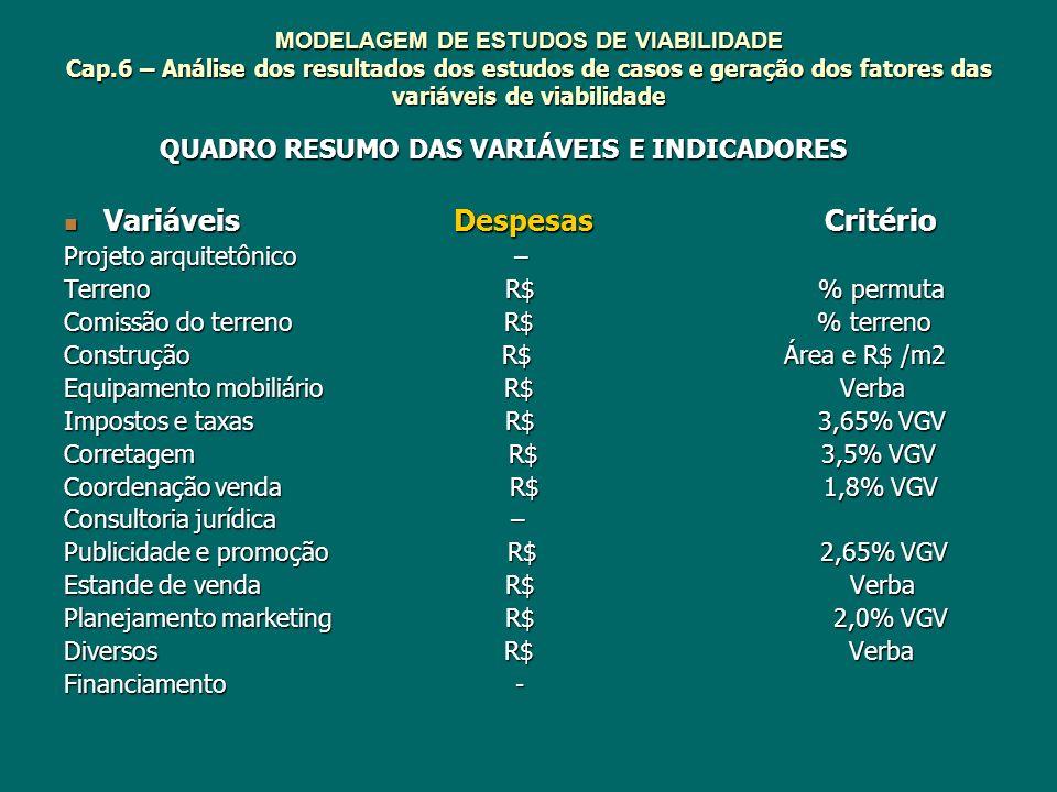 MODELAGEM DE ESTUDOS DE VIABILIDADE Cap.6 – Análise dos resultados dos estudos de casos e geração dos fatores das variáveis de viabilidade QUADRO RESU