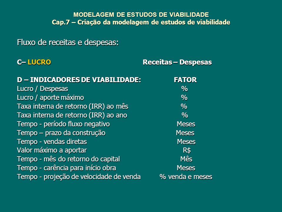 MODELAGEM DE ESTUDOS DE VIABILIDADE Cap.7 – Criação da modelagem de estudos de viabilidade Fluxo de receitas e despesas: C– LUCRO Receitas – Despesas