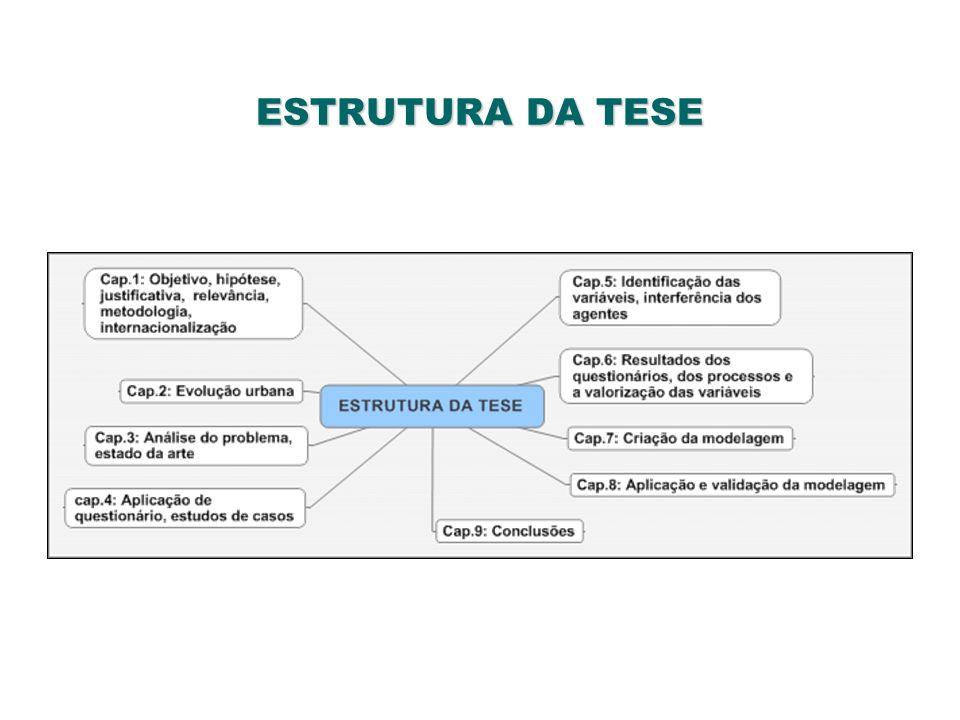 MODELAGEM DE ESTUDOS DE VIABILIDADE Cap.6 – Análise dos resultados dos estudos de casos e geração dos fatores das variáveis de viabilidade QUADRO RESUMO DAS VARIÁVEIS E INDICADORES QUADRO RESUMO DAS VARIÁVEIS E INDICADORES Variáveis Despesas Critério Variáveis Despesas Critério Projeto arquitetônico – Terreno R$ % permuta Comissão do terreno R$ % terreno Construção R$ Área e R$ /m2 Equipamento mobiliário R$ Verba Impostos e taxas R$ 3,65% VGV Corretagem R$ 3,5% VGV Coordenação venda R$ 1,8% VGV Consultoria jurídica – Publicidade e promoção R$ 2,65% VGV Estande de venda R$ Verba Planejamento marketing R$ 2,0% VGV Diversos R$ Verba Financiamento -