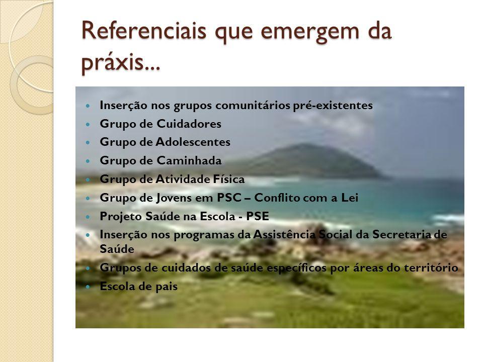 Referenciais que emergem da práxis... Inserção nos grupos comunitários pré-existentes Grupo de Cuidadores Grupo de Adolescentes Grupo de Caminhada Gru