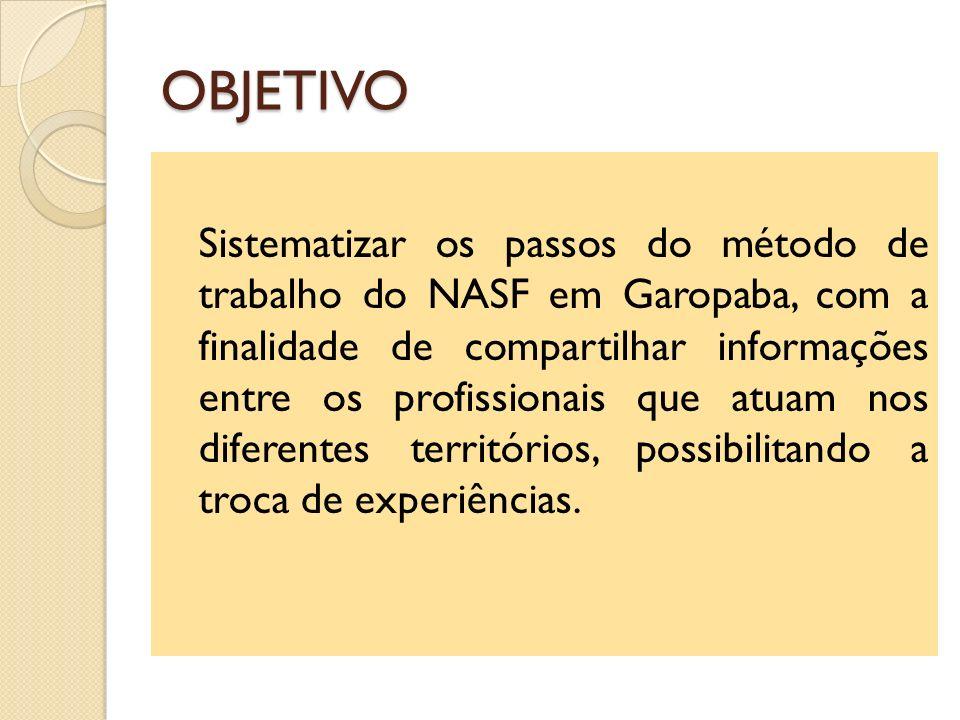 OBJETIVO Sistematizar os passos do método de trabalho do NASF em Garopaba, com a finalidade de compartilhar informações entre os profissionais que atu