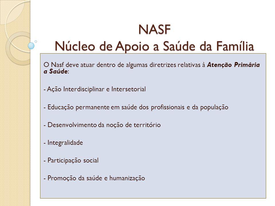 NASF Núcleo de Apoio a Saúde da Família O Nasf deve atuar dentro de algumas diretrizes relativas à Atenção Primária a Saúde: - Ação Interdisciplinar e
