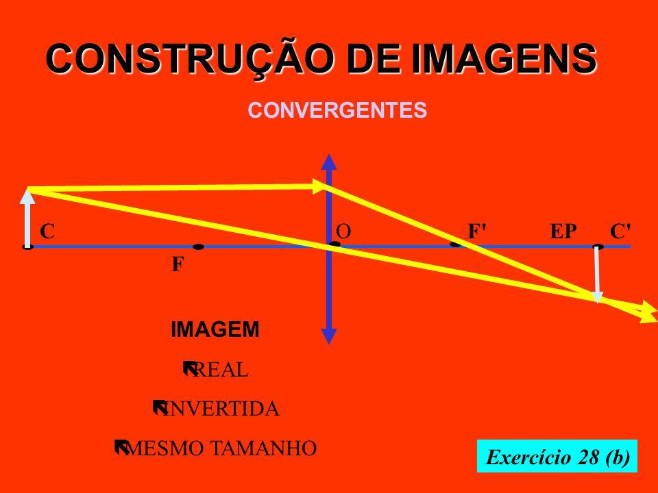 CONSTRUÇÃO DE IMAGENS CONVERGENTES F F'CC'OEP IMAGEM ëREAL ëINVERTIDA ëMESMO TAMANHO Exercício 28 (b)