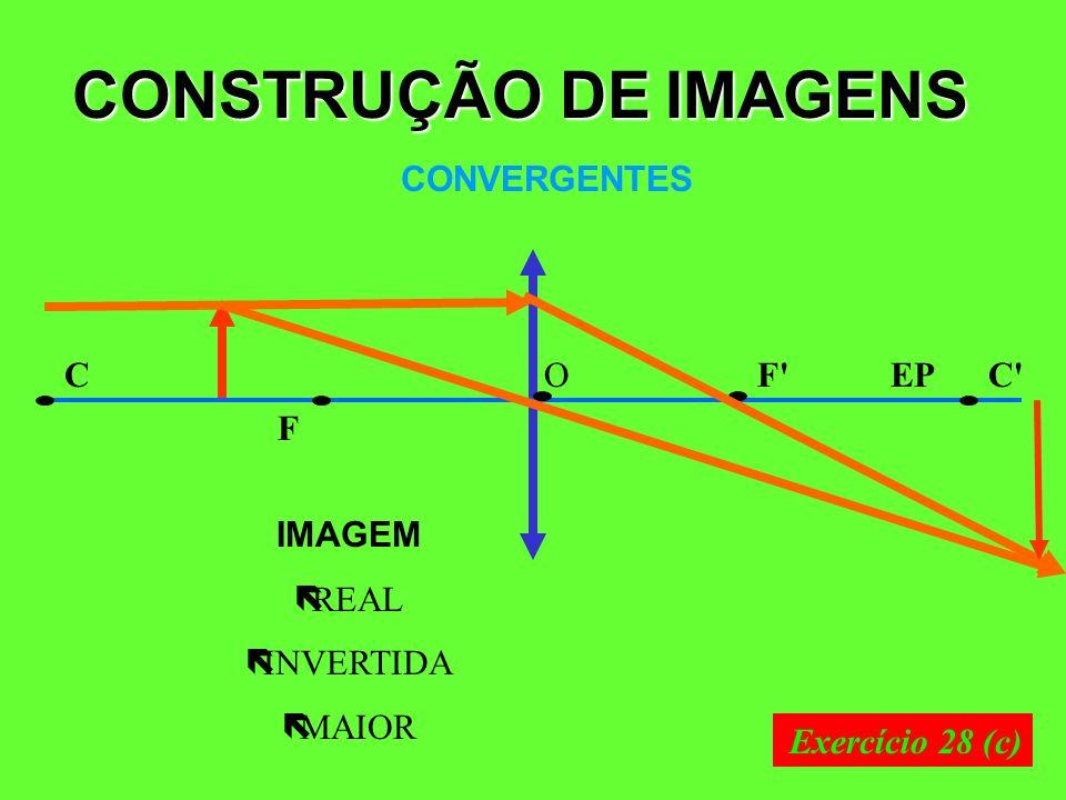CONSTRUÇÃO DE IMAGENS CONVERGENTES F F'CC'OEP IMAGEM ëREAL ëINVERTIDA ëMAIOR Exercício 28 (c)