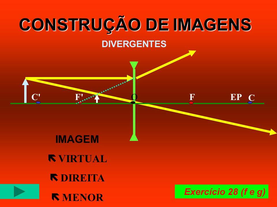CONSTRUÇÃO DE IMAGENS IMAGEM ë VIRTUAL ë DIREITA ë MENOR DIVERGENTES F FC C OEP Exercício 28 (f e g)
