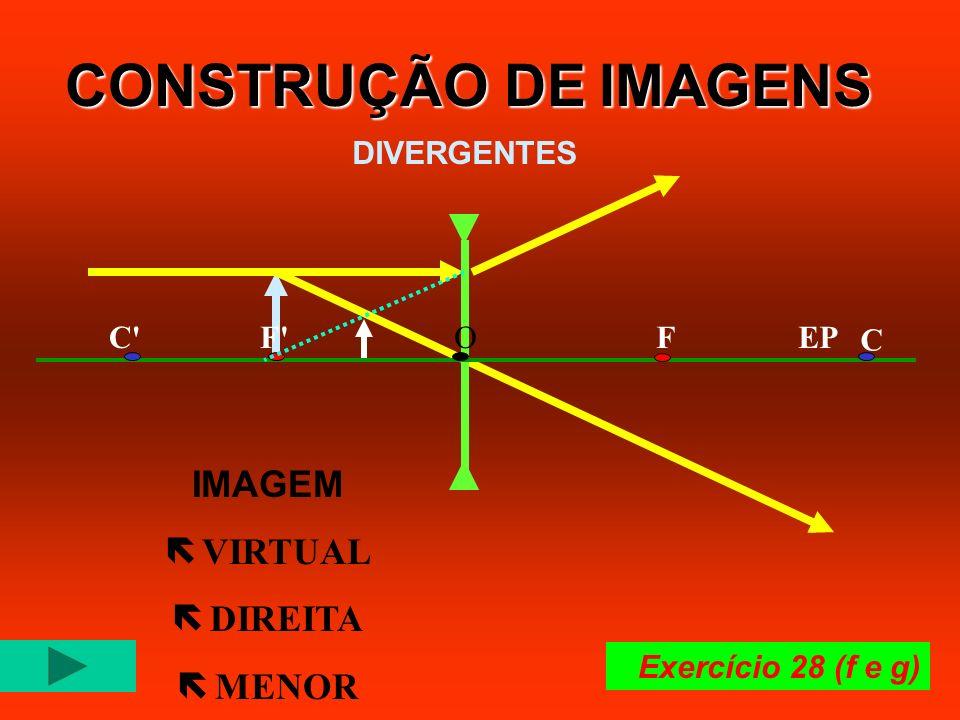 CONSTRUÇÃO DE IMAGENS IMAGEM ë VIRTUAL ë DIREITA ë MENOR DIVERGENTES F'FC' C OEP Exercício 28 (f e g)