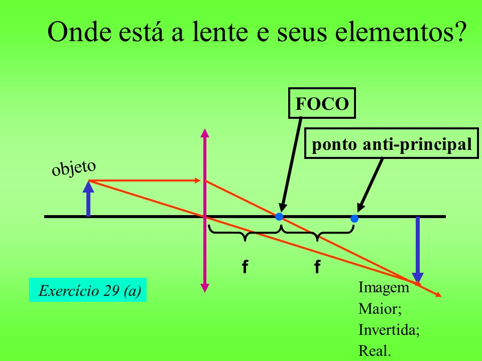 Onde está a lente e seus elementos? ff FOCOponto anti-principal objeto Exercício 29 (a) Imagem Maior; Invertida; Real.