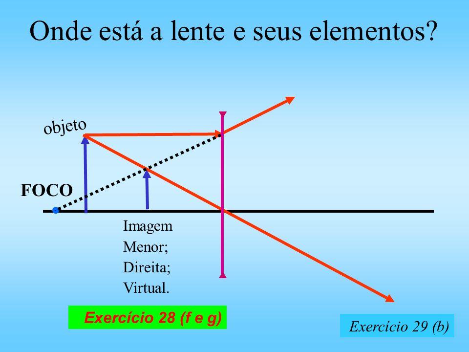 FOCO objeto Onde está a lente e seus elementos? Exercício 29 (b) Imagem Menor; Direita; Virtual. Exercício 28 (f e g)