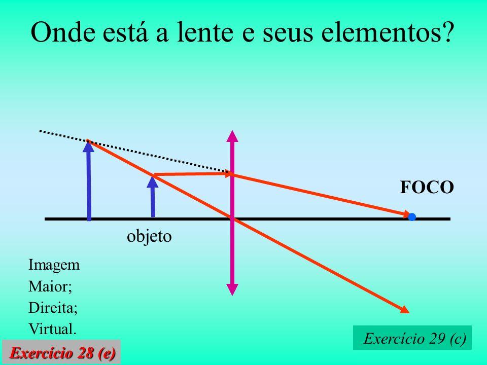FOCO objeto Onde está a lente e seus elementos? Imagem Maior; Direita; Virtual. Exercício 29 (c) Exercício 28 (e)