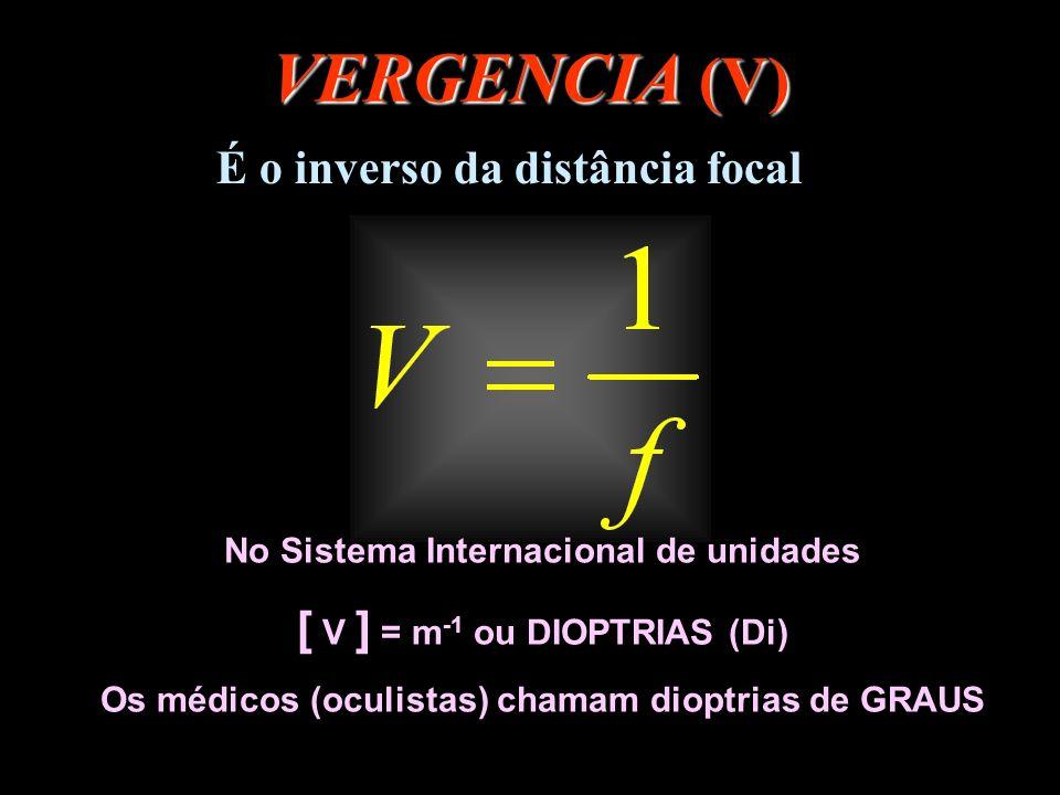 VERGENCIA (V) É o inverso da distância focal No Sistema Internacional de unidades [ V ] = m -1 ou DIOPTRIAS (Di) Os médicos (oculistas) chamam dioptri
