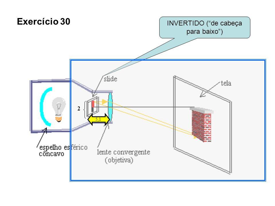 INVERTIDO (de cabeça para baixo) Exercício 30 5,1 2
