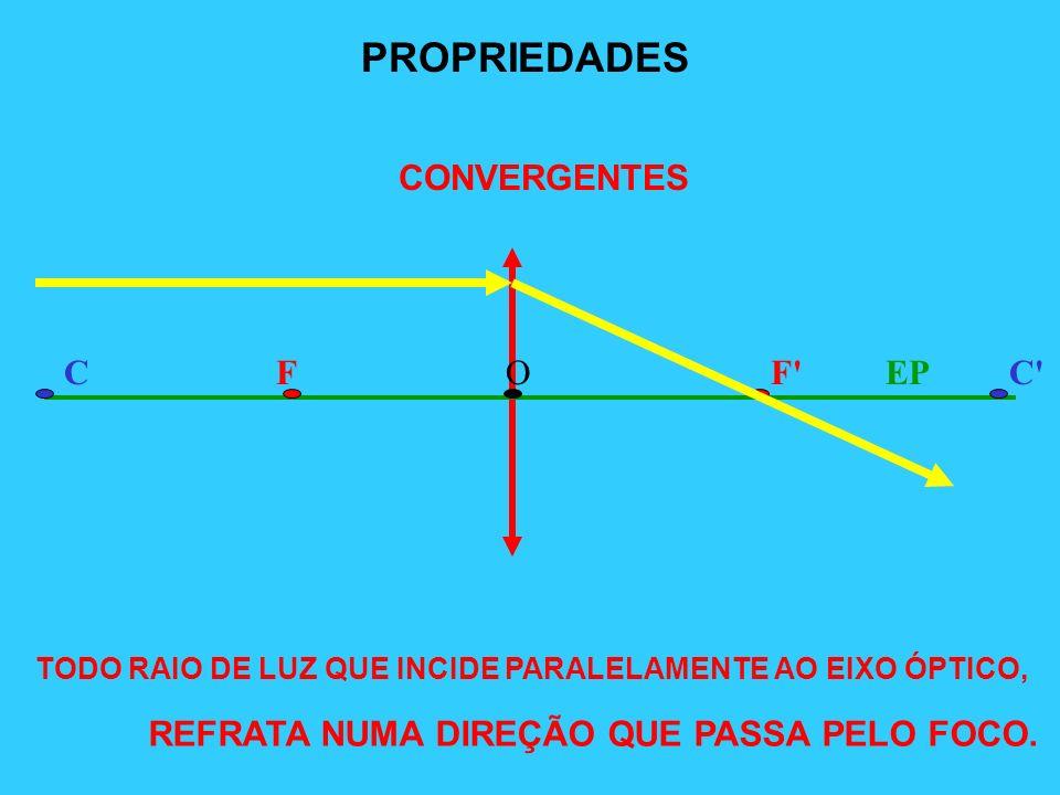 PROPRIEDADES CONVERGENTES FF CC OEP REFRATA NUMA DIREÇÃO QUE PASSA PELO FOCO.