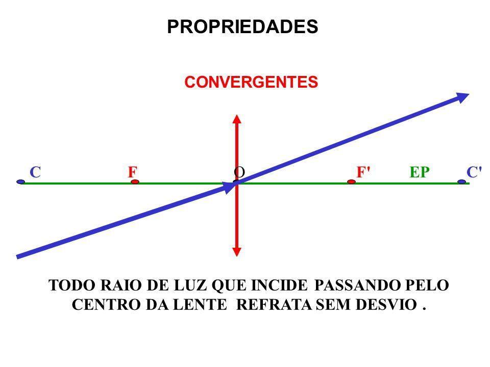 CONVERGENTES FF CC OEP PROPRIEDADES TODO RAIO DE LUZ QUE INCIDE PASSANDO PELO CENTRO DA LENTE REFRATA SEM DESVIO.