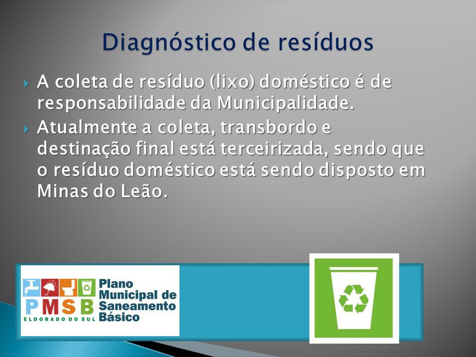 A coleta de resíduo (lixo) doméstico é de responsabilidade da Municipalidade. A coleta de resíduo (lixo) doméstico é de responsabilidade da Municipali