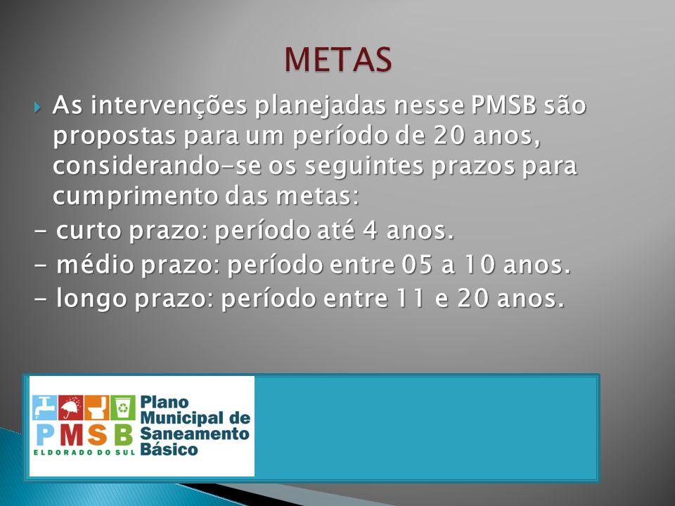 As intervenções planejadas nesse PMSB são propostas para um período de 20 anos, considerando-se os seguintes prazos para cumprimento das metas: As int