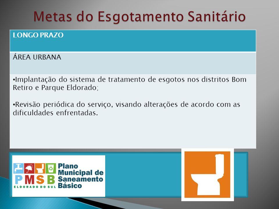 LONGO PRAZO ÁREA URBANA Implantação do sistema de tratamento de esgotos nos distritos Bom Retiro e Parque Eldorado; Revisão periódica do serviço, visa