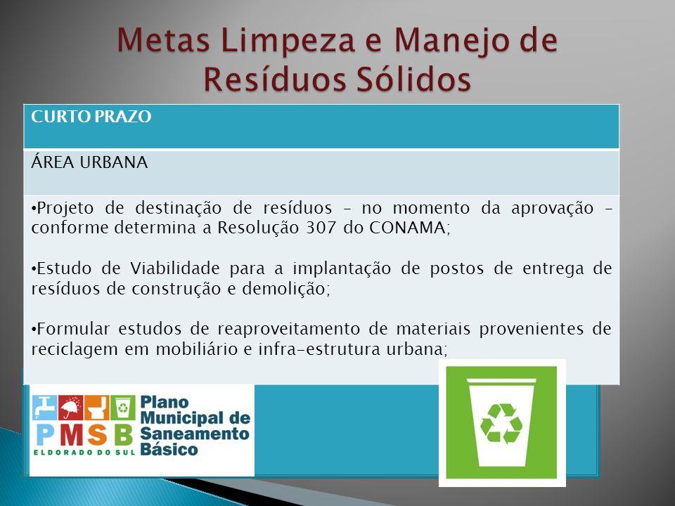 CURTO PRAZO ÁREA URBANA Projeto de destinação de resíduos – no momento da aprovação – conforme determina a Resolução 307 do CONAMA; Estudo de Viabilid