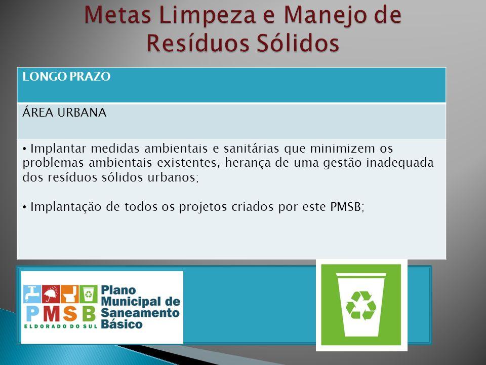 LONGO PRAZO ÁREA URBANA Implantar medidas ambientais e sanitárias que minimizem os problemas ambientais existentes, herança de uma gestão inadequada d