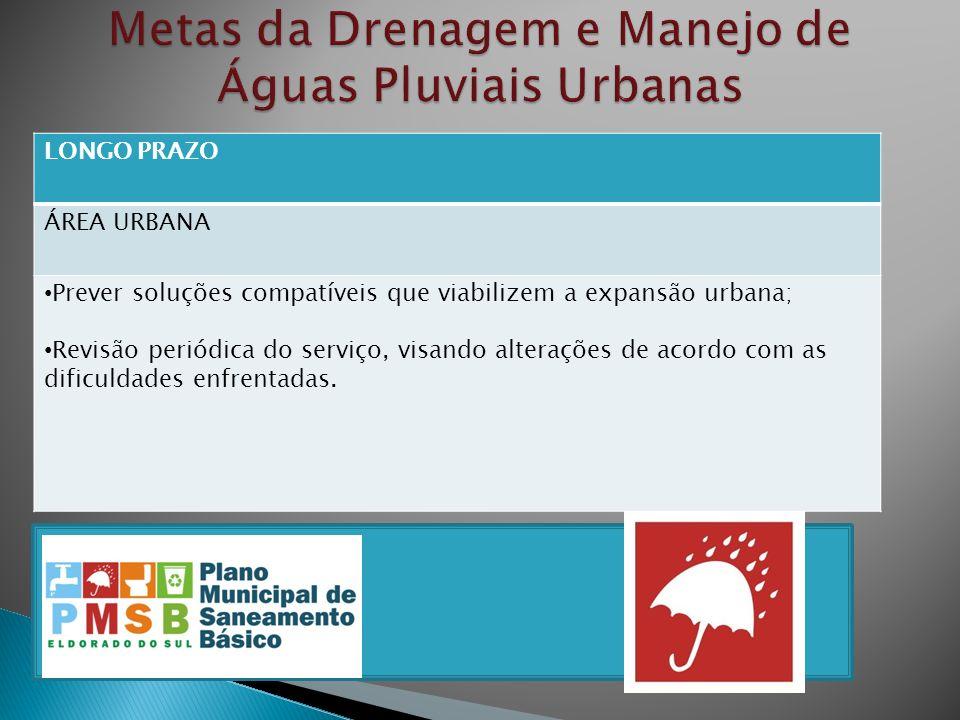 LONGO PRAZO ÁREA URBANA Prever soluções compatíveis que viabilizem a expansão urbana; Revisão periódica do serviço, visando alterações de acordo com a
