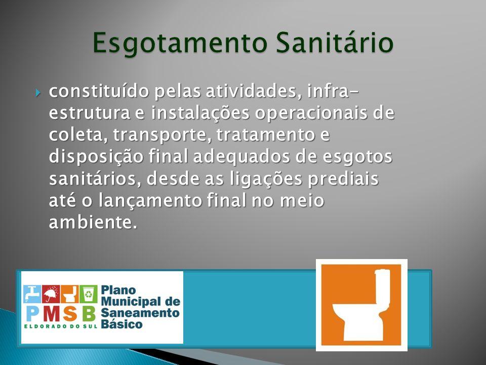 constituído pelas atividades, infra- estrutura e instalações operacionais de coleta, transporte, tratamento e disposição final adequados de esgotos sa