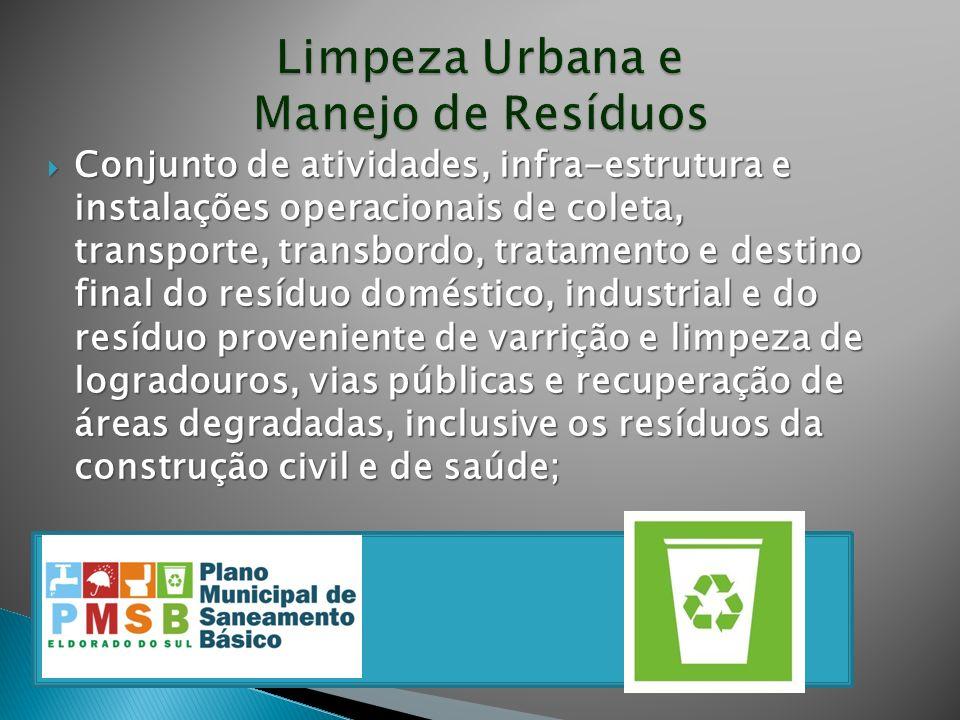 Secretaria de Planejamento; Secretaria de Saúde - VISA; Secretaria de Meio Ambiente; Secretaria de Habitação; Secretaria de Obras e Viação.