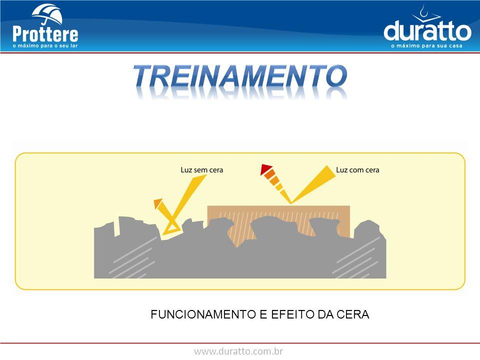 www.duratto.com.br FUNCIONAMENTO E EFEITO DA CERA