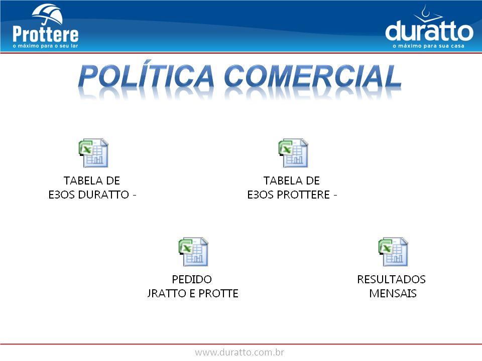 www.duratto.com.br