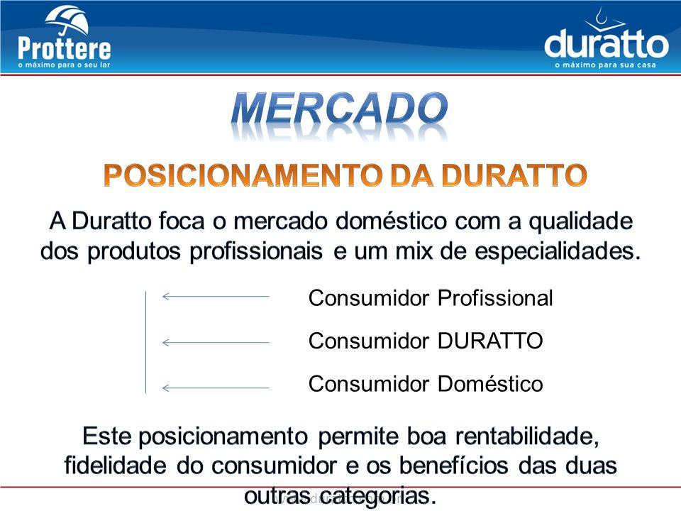 Consumidor Profissional Consumidor DURATTO Consumidor Doméstico