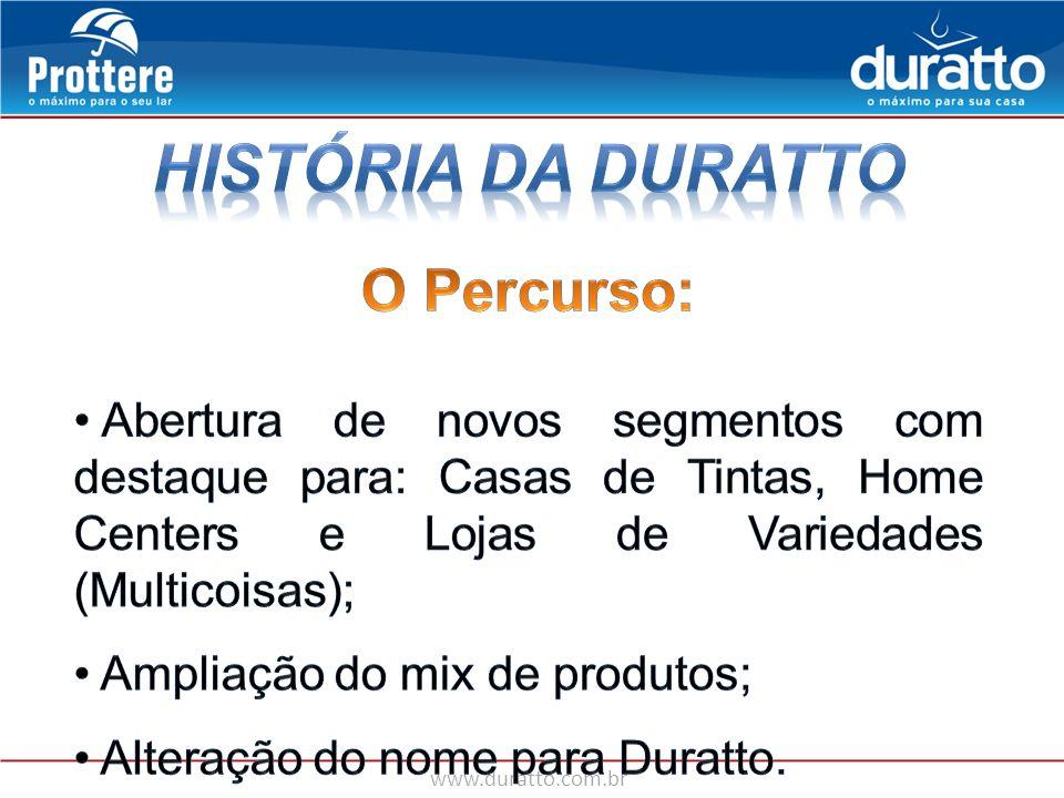 www.duratto.com.br AÇÃO – IMPLANTAÇÃO DISPLAY DE APLICAÇÃO