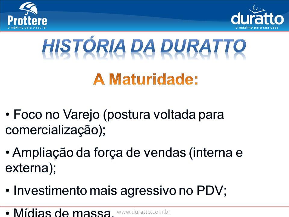 www.duratto.com.br AÇÃO – TREINAMENTO PARA PROFISSIONAIS DA CONSTRUÇÃO CIVIL