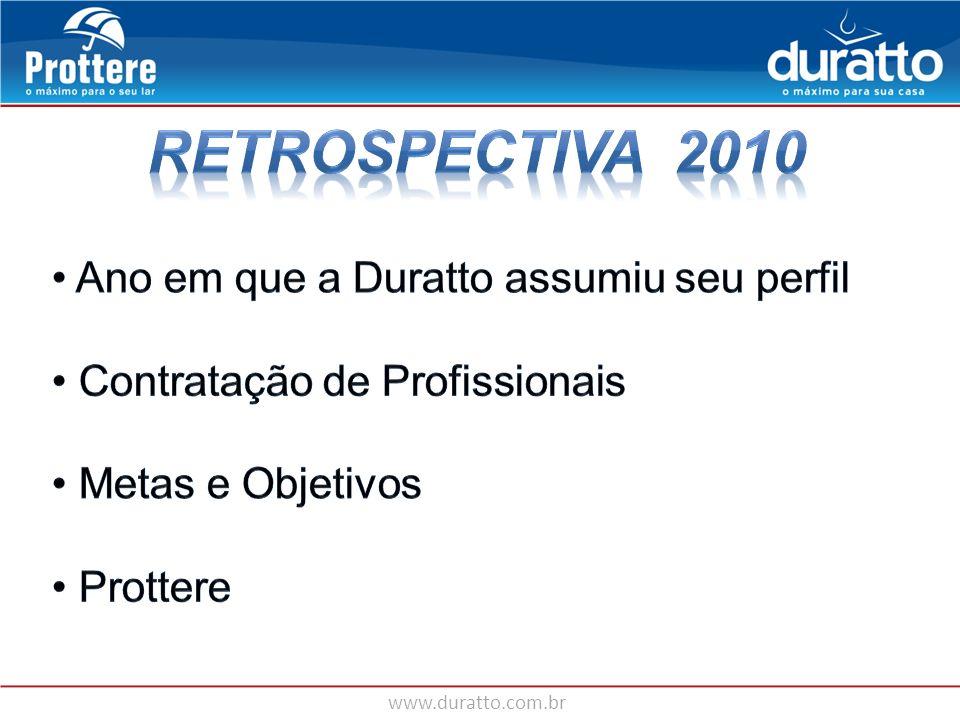 www.duratto.com.br CLIENTE MULTICOISAS (REDE FORTE) ANTES 5º CLIENTE 2010 CRESCIMENTO DE 185% HOJE 2º CLIENTE