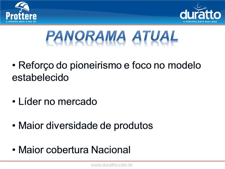 www.duratto.com.br AÇÃO – IMPLANTAÇÃO DO EXPOSITOR DE CHÃO