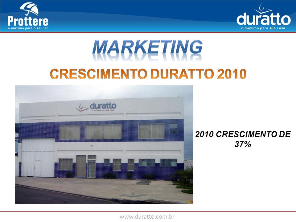 www.duratto.com.br 2010 CRESCIMENTO DE 37%