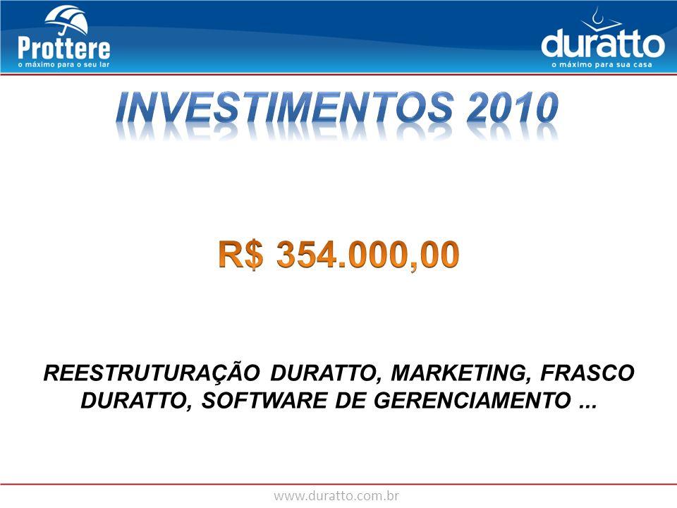 www.duratto.com.br REESTRUTURAÇÃO DURATTO, MARKETING, FRASCO DURATTO, SOFTWARE DE GERENCIAMENTO...