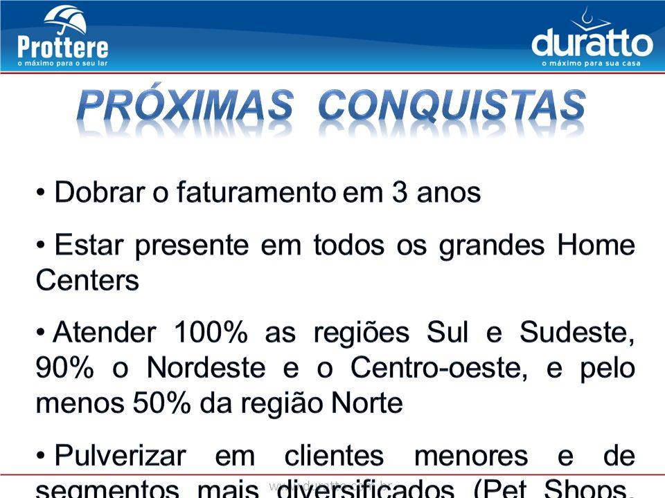 CATÁLOGO DE PRODUTOS DURATTO