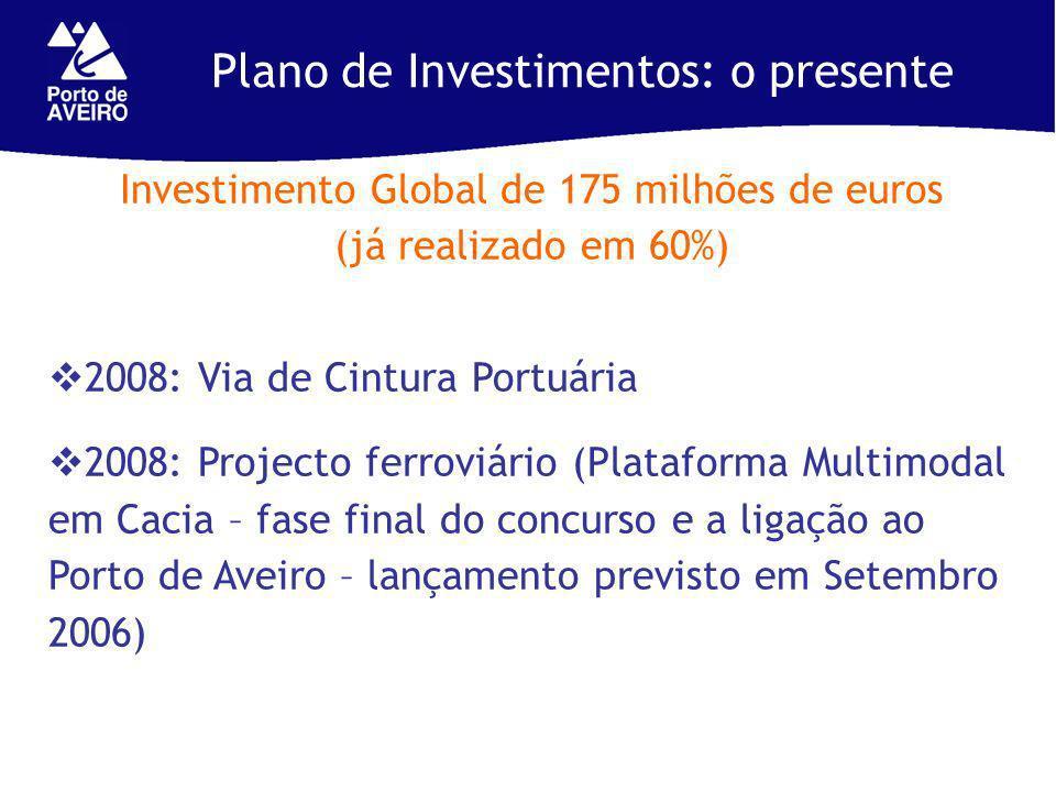 Plano de Investimentos: o presente Investimento Global de 175 milhões de euros (já realizado em 60%) 2008: Via de Cintura Portuária 2008: Projecto ferroviário (Plataforma Multimodal em Cacia – fase final do concurso e a ligação ao Porto de Aveiro – lançamento previsto em Setembro 2006)