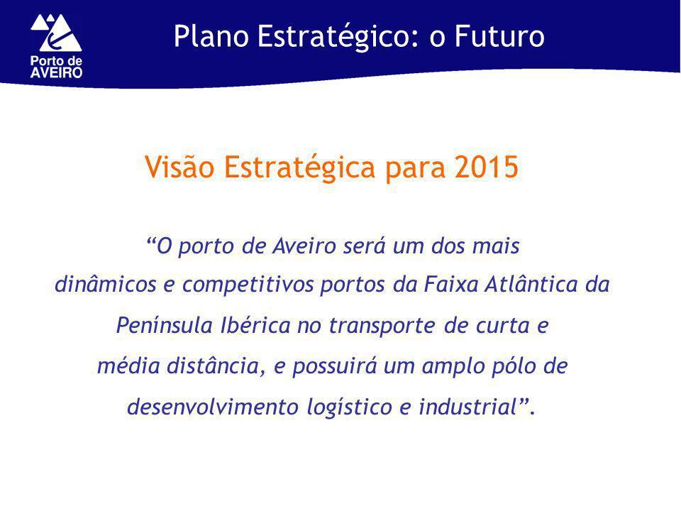Plano Estratégico: o Futuro Visão Estratégica para 2015 O porto de Aveiro será um dos mais dinâmicos e competitivos portos da Faixa Atlântica da Península Ibérica no transporte de curta e média distância, e possuirá um amplo pólo de desenvolvimento logístico e industrial.