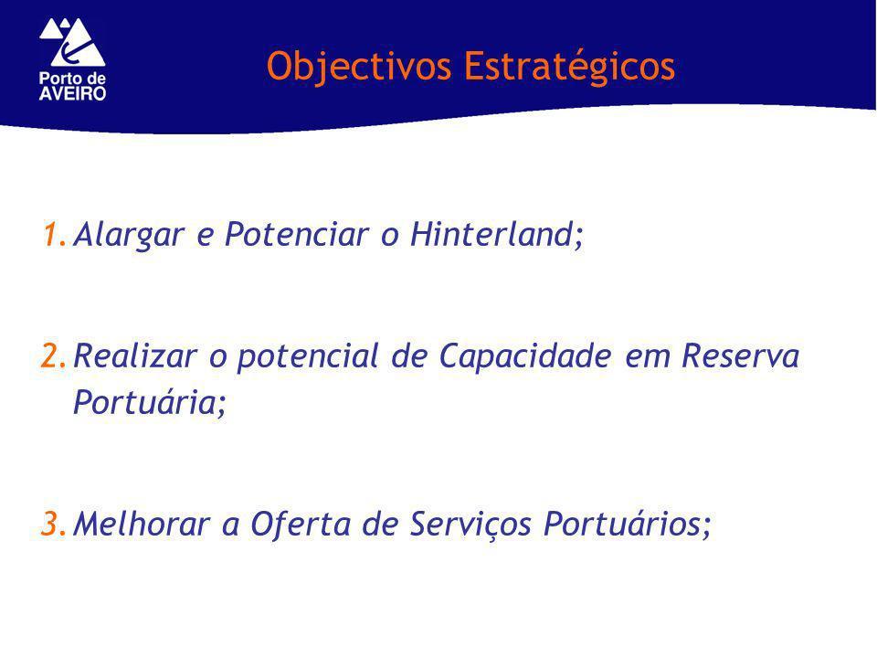 Objectivos Estratégicos 1.Alargar e Potenciar o Hinterland; 2.Realizar o potencial de Capacidade em Reserva Portuária; 3.Melhorar a Oferta de Serviços Portuários;