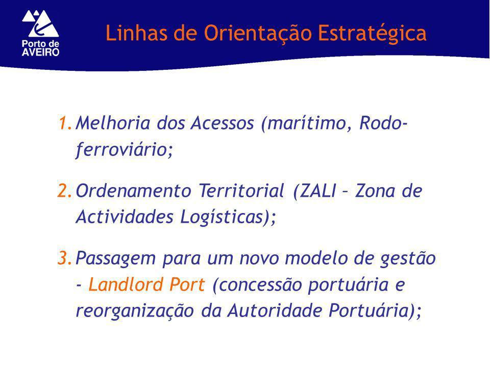 Linhas de Orientação Estratégica 1.Melhoria dos Acessos (marítimo, Rodo- ferroviário; 2.Ordenamento Territorial (ZALI – Zona de Actividades Logísticas); 3.Passagem para um novo modelo de gestão - Landlord Port (concessão portuária e reorganização da Autoridade Portuária);