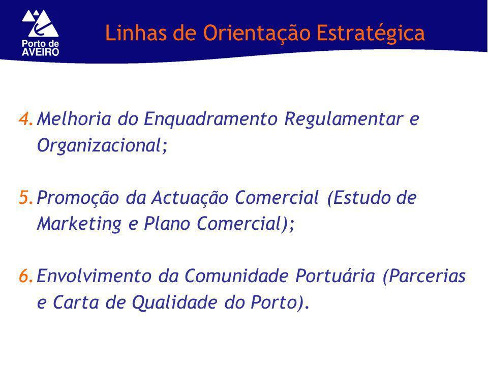 Linhas de Orientação Estratégica 4.Melhoria do Enquadramento Regulamentar e Organizacional; 5.Promoção da Actuação Comercial (Estudo de Marketing e Plano Comercial); 6.Envolvimento da Comunidade Portuária (Parcerias e Carta de Qualidade do Porto).