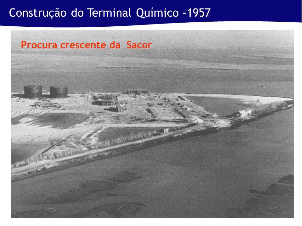 Construção do Terminal Químico -1957 Procura crescente da Sacor