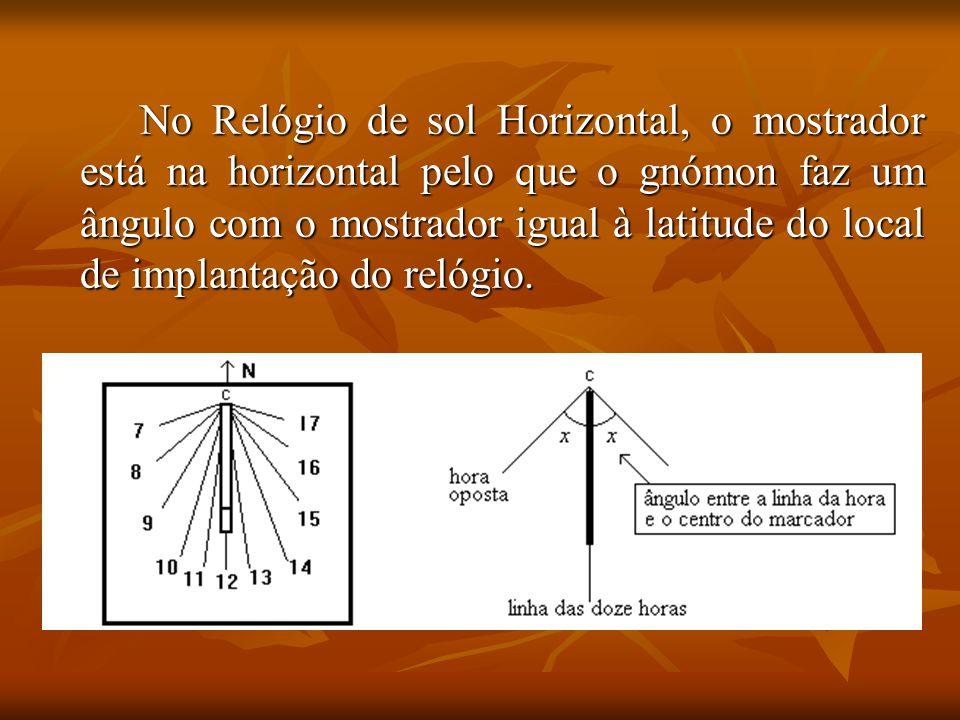 No Relógio de sol Horizontal, o mostrador está na horizontal pelo que o gnómon faz um ângulo com o mostrador igual à latitude do local de implantação