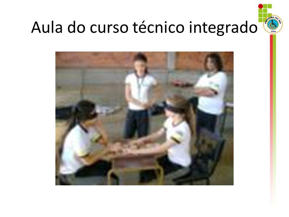 Desenvolvimento consiste no processo de aprendizagem do uso das ferramentas intelectuais (linguagem, gestos) por meio da interação social com outros mais experientes no uso dessas ferramentas.