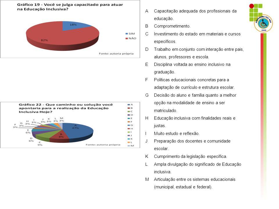 INTERAÇÕES SOCIAIS