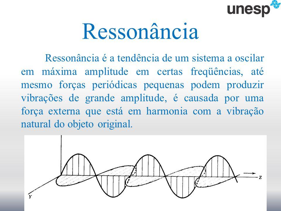 Ressonância Ressonância é a tendência de um sistema a oscilar em máxima amplitude em certas freqüências, até mesmo forças periódicas pequenas podem pr