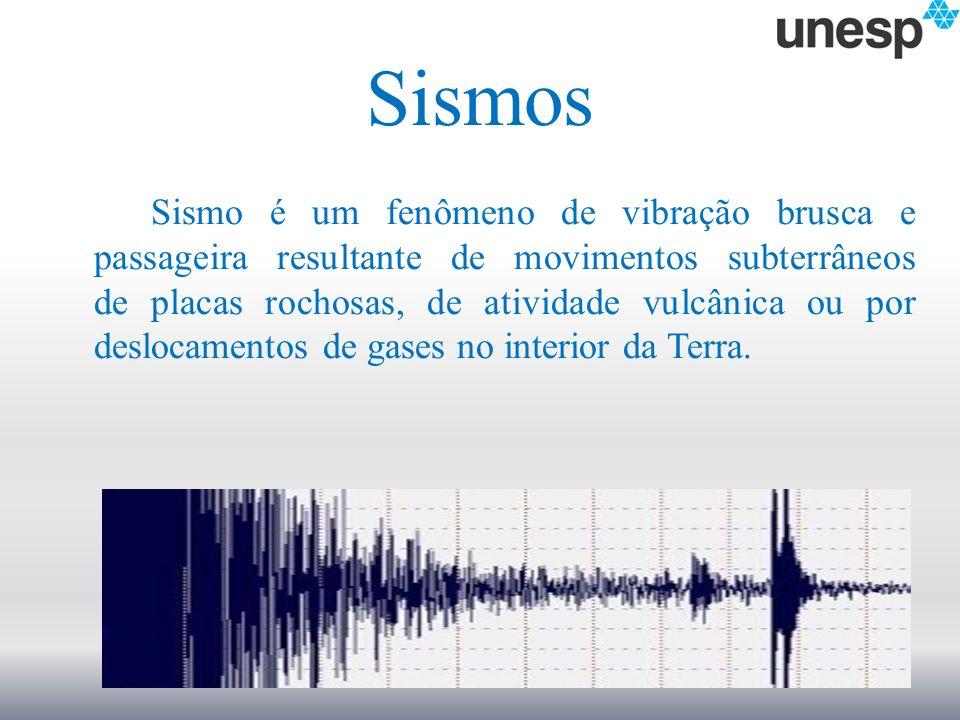 Sismos Sismo é um fenômeno de vibração brusca e passageira resultante de movimentos subterrâneos de placas rochosas, de atividade vulcânica ou por des