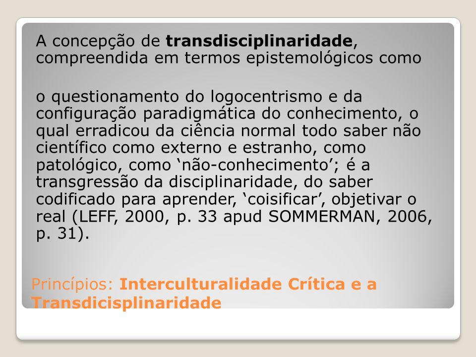 Povo Tapuio – Projeto: Plantas medicinais.Bolsista: Candido Borges F.