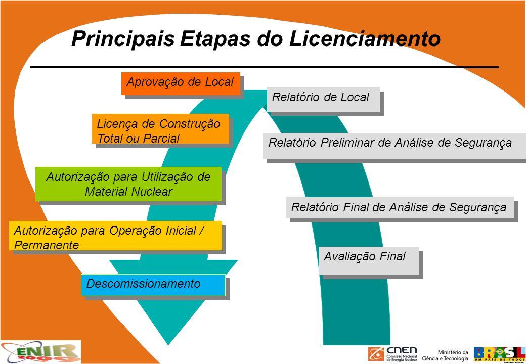 . Relatório de Local Avaliação Final Relatório Final de Análise de Segurança Relatório Preliminar de Análise de Segurança Aprovação de Local Autorizaç